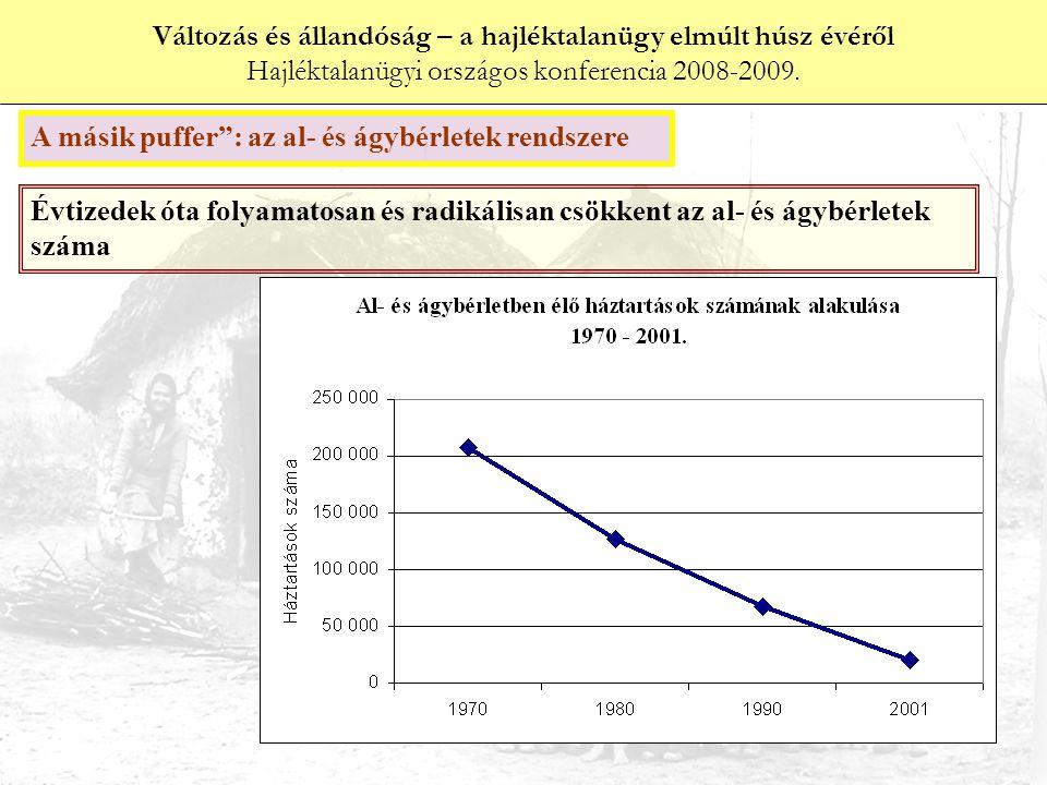 Évtizedek óta folyamatosan és radikálisan csökkent az al- és ágybérletek száma Változás és állandóság – a hajléktalanügy elmúlt húsz évéről Hajléktalanügyi országos konferencia 2008-2009.