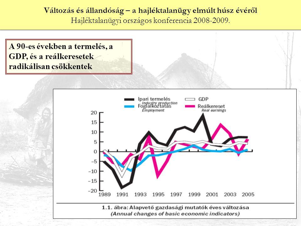 A 90-es években a termelés, a GDP, és a reálkeresetek radikálisan csökkentek Változás és állandóság – a hajléktalanügy elmúlt húsz évéről Hajléktalanügyi országos konferencia 2008-2009.