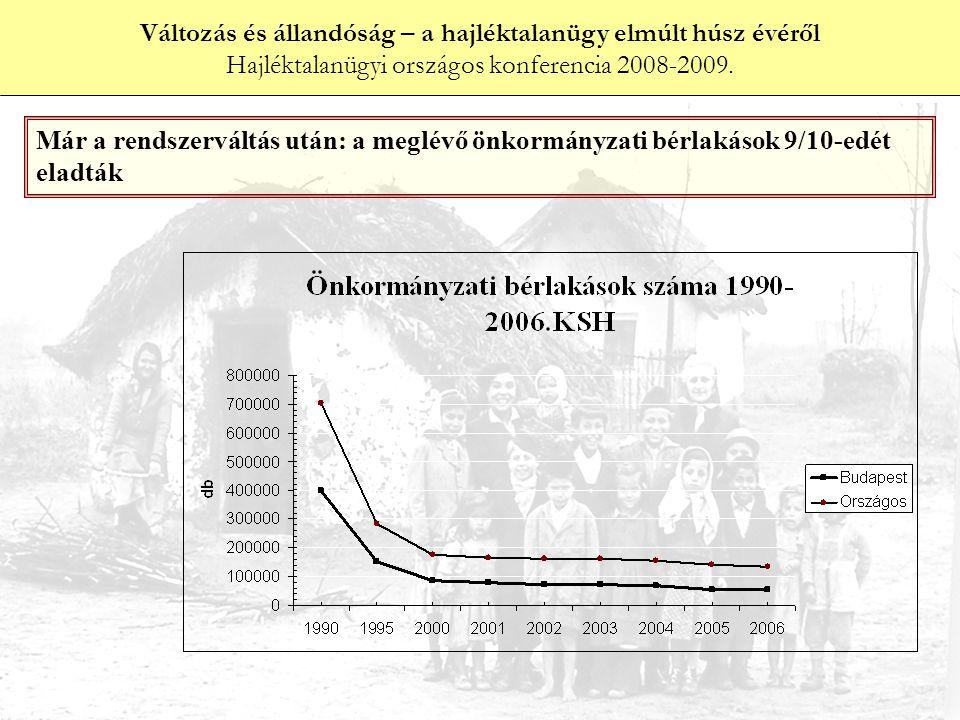 Már a rendszerváltás után: a meglévő önkormányzati bérlakások 9/10-edét eladták Változás és állandóság – a hajléktalanügy elmúlt húsz évéről Hajléktalanügyi országos konferencia 2008-2009.