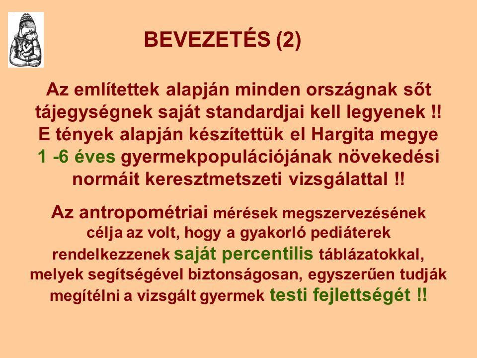 BEVEZETÉS (2) Az említettek alapján minden országnak sőt tájegységnek saját standardjai kell legyenek !! E tények alapján készítettük el Hargita megye