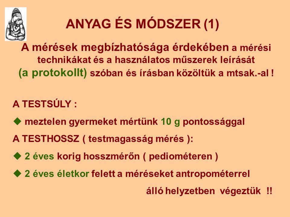 ANYAG ÉS MÓDSZER(2) A MELLKAS- & FEJKÖRFOGAT méréséhez közönséges mérőszalagot használtunk ( acélmérőszallag nem volt ) !.
