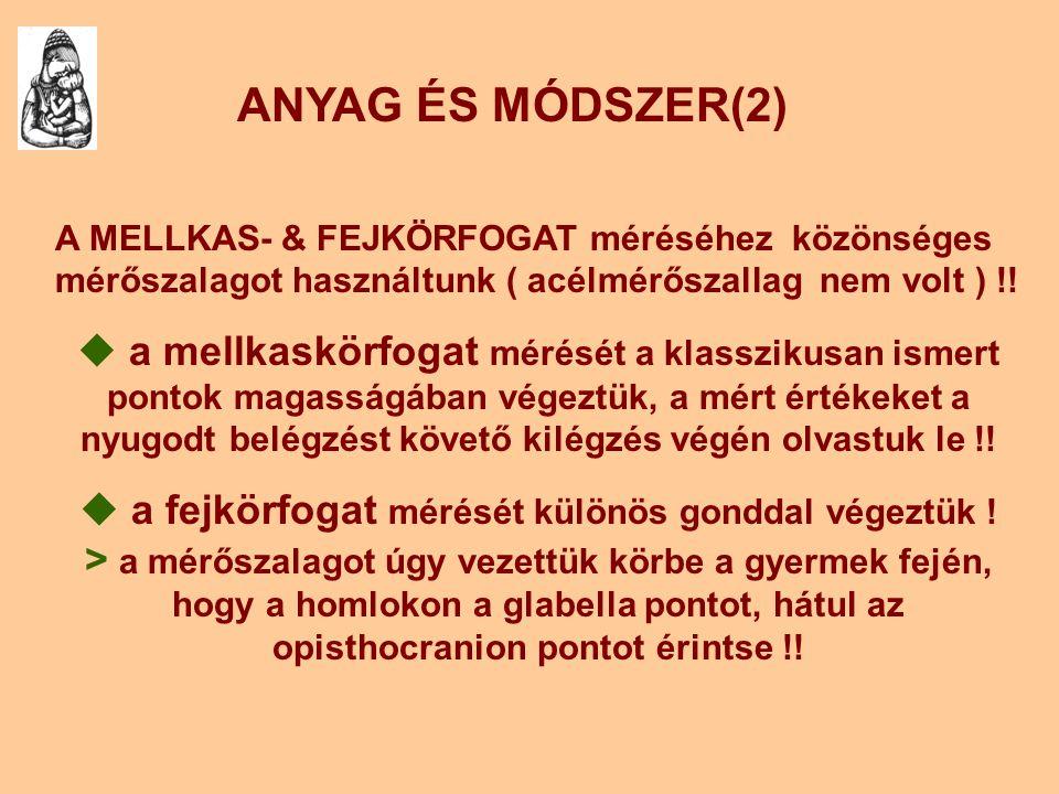 ANYAG ÉS MÓDSZER (3) AZ ADATOKAT SZÁMITÓGÉPES ELJÁRÁSSAL DOLGOZTUK FEL !.