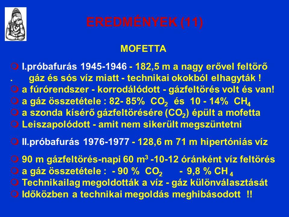 EREDMÉNYEK (11) MOFETTA  I.próbafurás 1945-1946 - 182,5 m a nagy erővel feltörő.