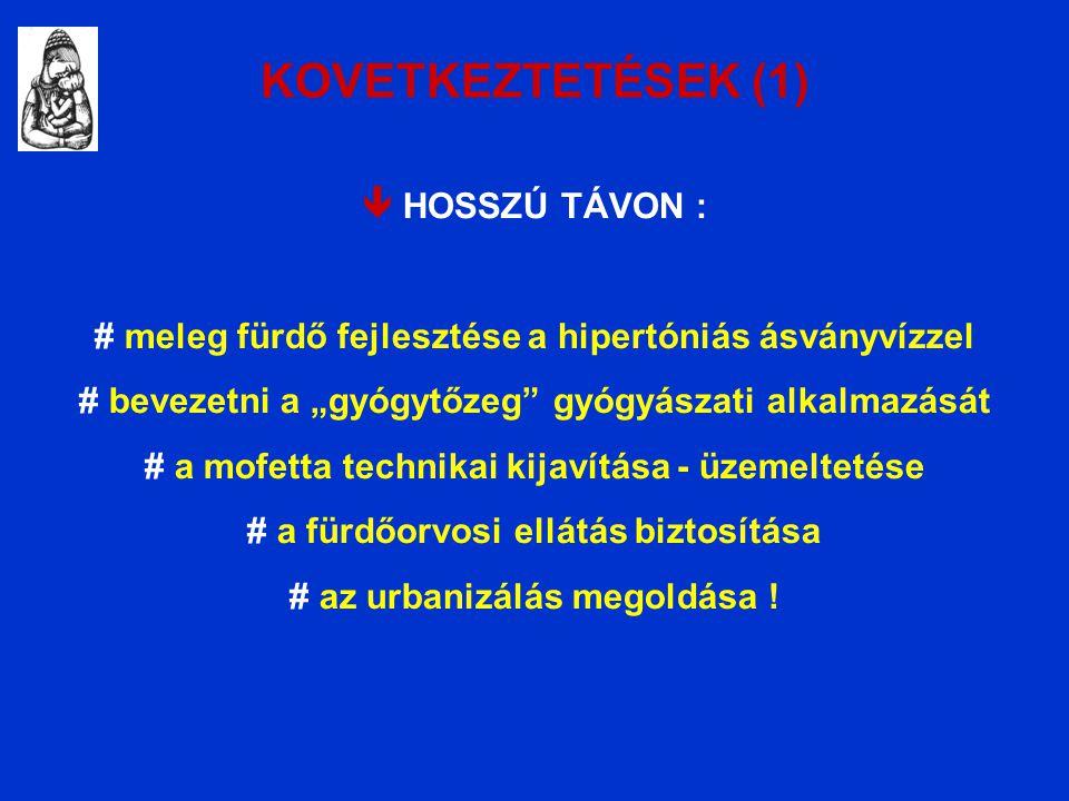 """KOVETKEZTETÉSEK (1)  HOSSZÚ TÁVON : # meleg fürdő fejlesztése a hipertóniás ásványvízzel # bevezetni a """"gyógytőzeg gyógyászati alkalmazását # a mofetta technikai kijavítása - üzemeltetése # a fürdőorvosi ellátás biztosítása # az urbanizálás megoldása !"""