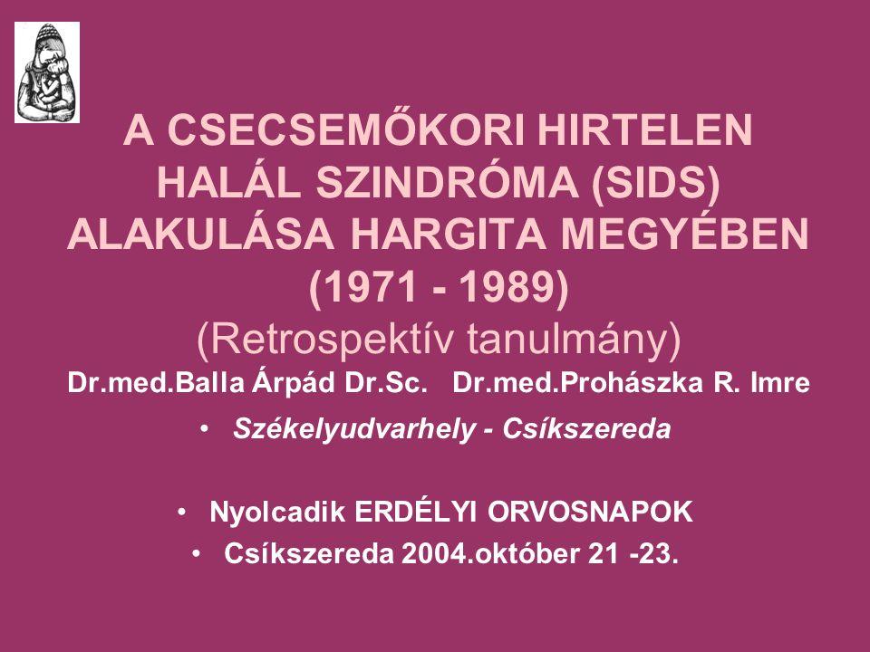 A CSECSEMŐKORI HIRTELEN HALÁL SZINDRÓMA (SIDS) ALAKULÁSA HARGITA MEGYÉBEN (1971 - 1989) (Retrospektív tanulmány) Dr.med.Balla Árpád Dr.Sc.