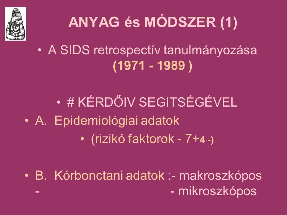 ANYAG és MÓDSZER (1) A SIDS retrospectív tanulmányozása (1971 - 1989 ) # KÉRDŐIV SEGITSÉGÉVEL A.