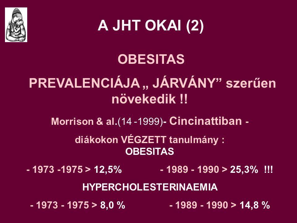 """A JHT OKAI (2) OBESITAS PREVALENCIÁJA """" JÁRVÁNY szerűen növekedik !."""