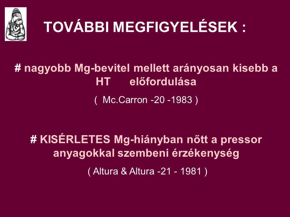 TOVÁBBI MEGFIGYELÉSEK : # nagyobb Mg-bevitel mellett arányosan kisebb a HT előfordulása ( Mc.Carron -20 -1983 ) # KISÉRLETES Mg-hiányban nőtt a pressor anyagokkal szembeni érzékenység ( Altura & Altura -21 - 1981 )