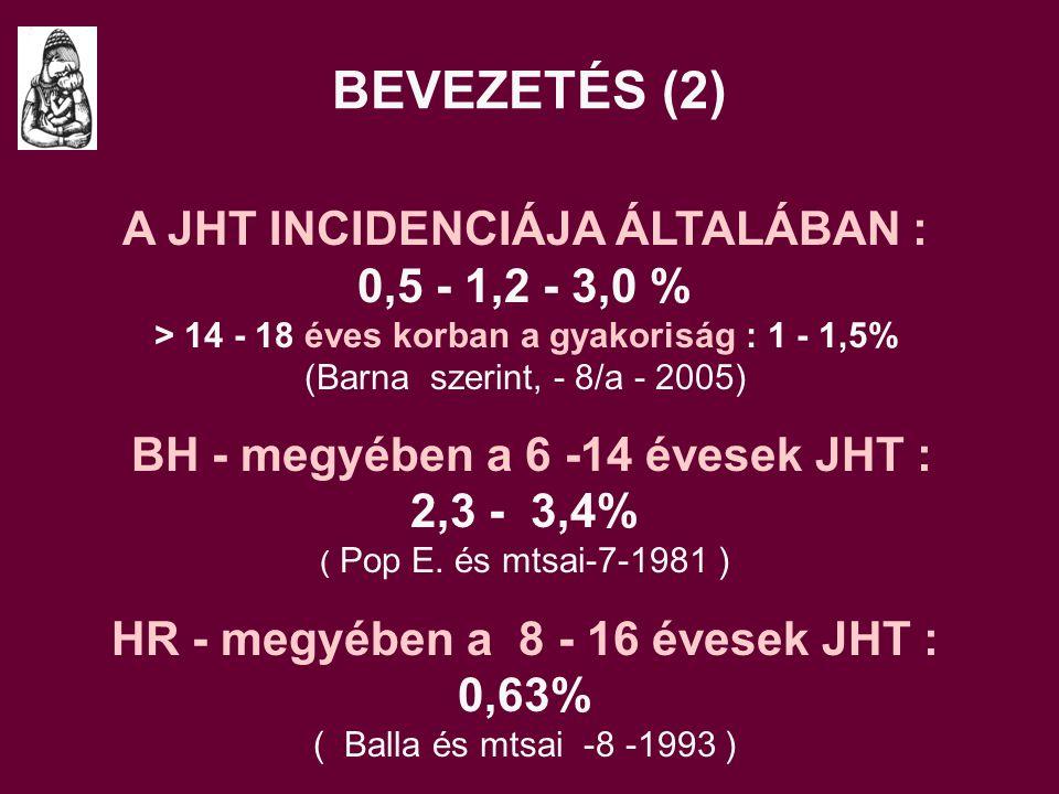 BEVEZETÉS (2) A JHT INCIDENCIÁJA ÁLTALÁBAN : 0,5 - 1,2 - 3,0 % > 14 - 18 éves korban a gyakoriság : 1 - 1,5% (Barna szerint, - 8/a - 2005) BH - megyében a 6 -14 évesek JHT : 2,3 - 3,4% ( Pop E.
