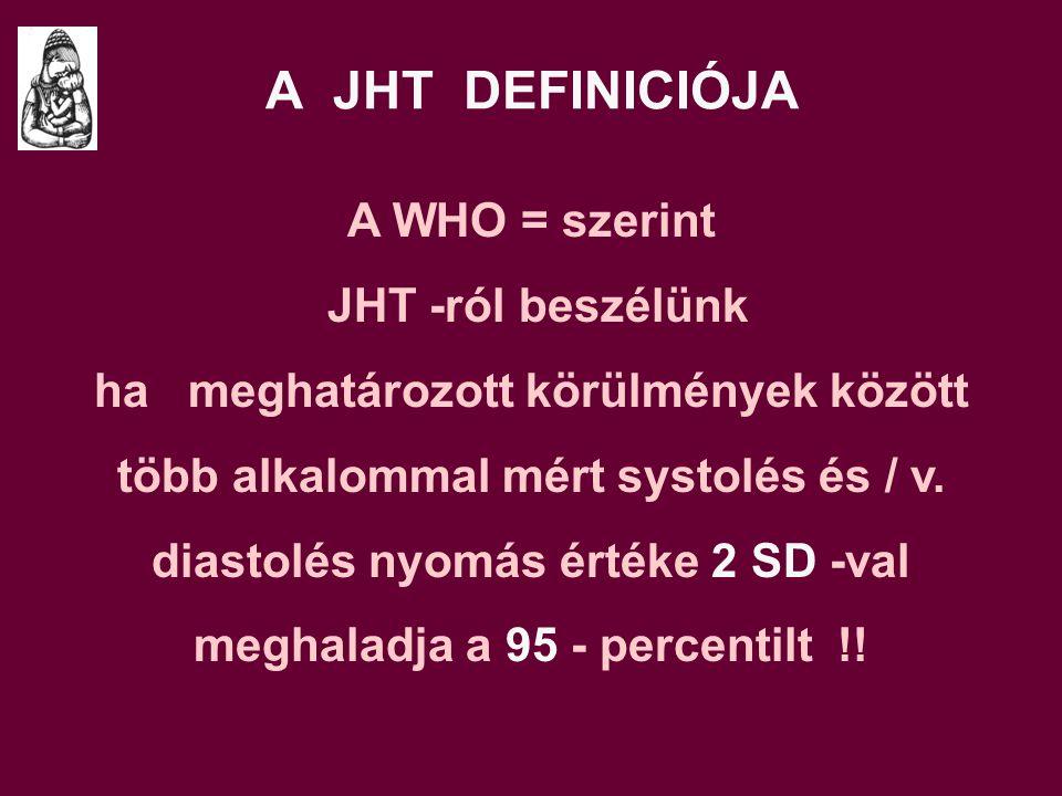 A JHT DEFINICIÓJA A WHO = szerint JHT -ról beszélünk ha meghatározott körülmények között több alkalommal mért systolés és / v.