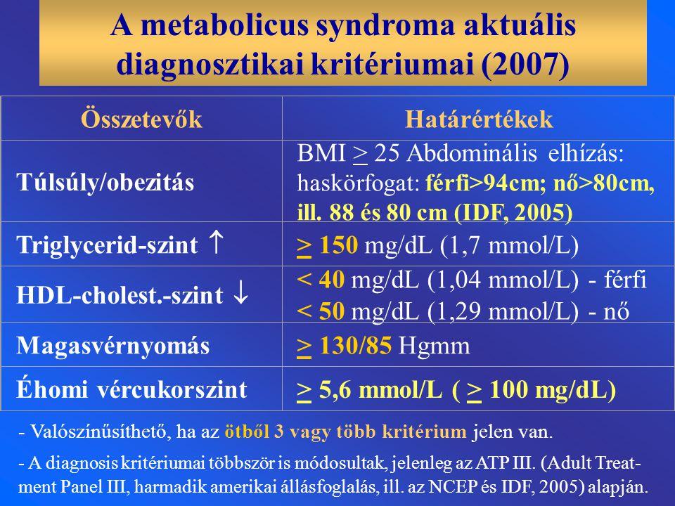 - Valószínűsíthető, ha az ötből 3 vagy több kritérium jelen van. - A diagnosis kritériumai többször is módosultak, jelenleg az ATP III. (Adult Treat-