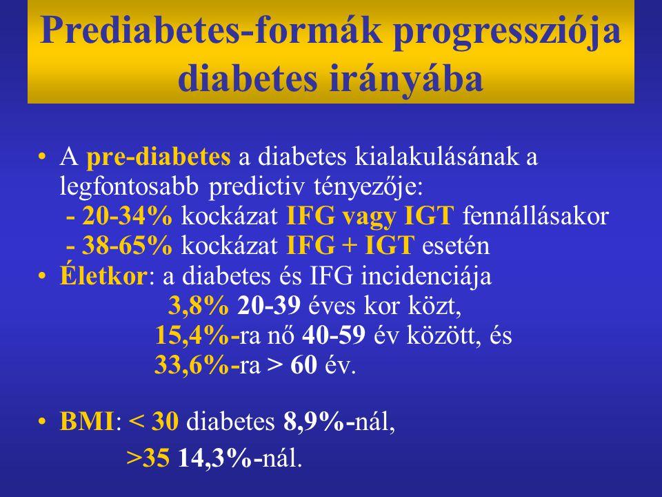 A pre-diabetes a diabetes kialakulásának a legfontosabb predictiv tényezője: - 20-34% kockázat IFG vagy IGT fennállásakor - 38-65% kockázat IFG + IGT esetén Életkor: a diabetes és IFG incidenciája 3,8% 20-39 éves kor közt, 15,4%-ra nő 40-59 év között, és 33,6%-ra > 60 év.