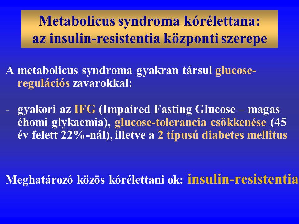 A metabolicus syndroma gyakran társul glucose- regulációs zavarokkal: -gyakori az IFG (Impaired Fasting Glucose – magas éhomi glykaemia), glucose-tole