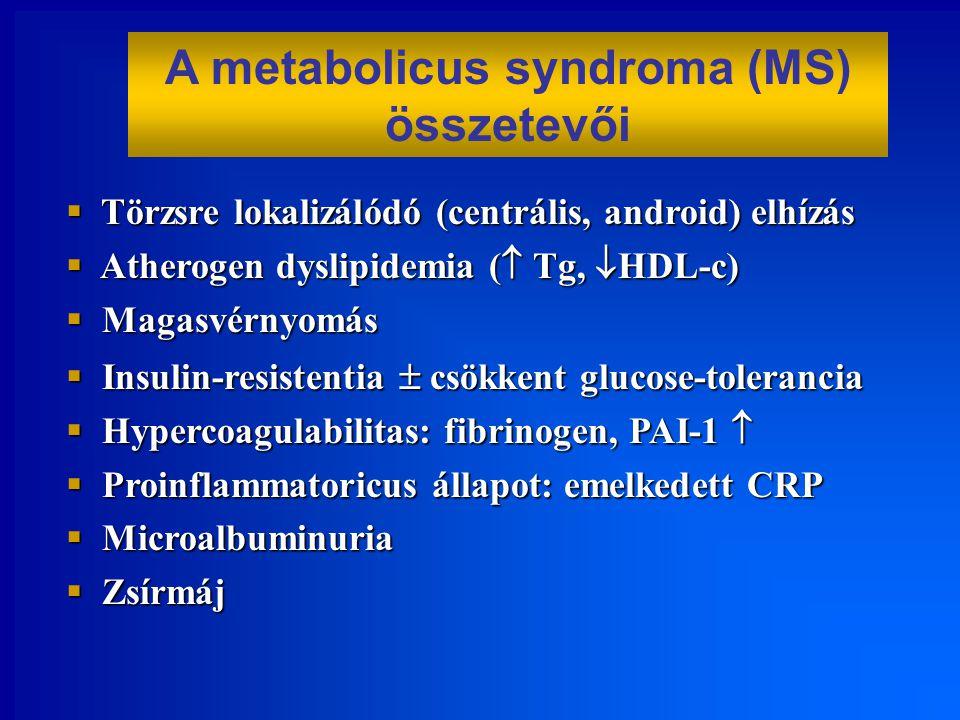  Törzsre lokalizálódó (centrális, android) elhízás  Atherogen dyslipidemia (  Tg,  HDL-c)  Magasvérnyomás  Insulin-resistentia  csökkent glucos
