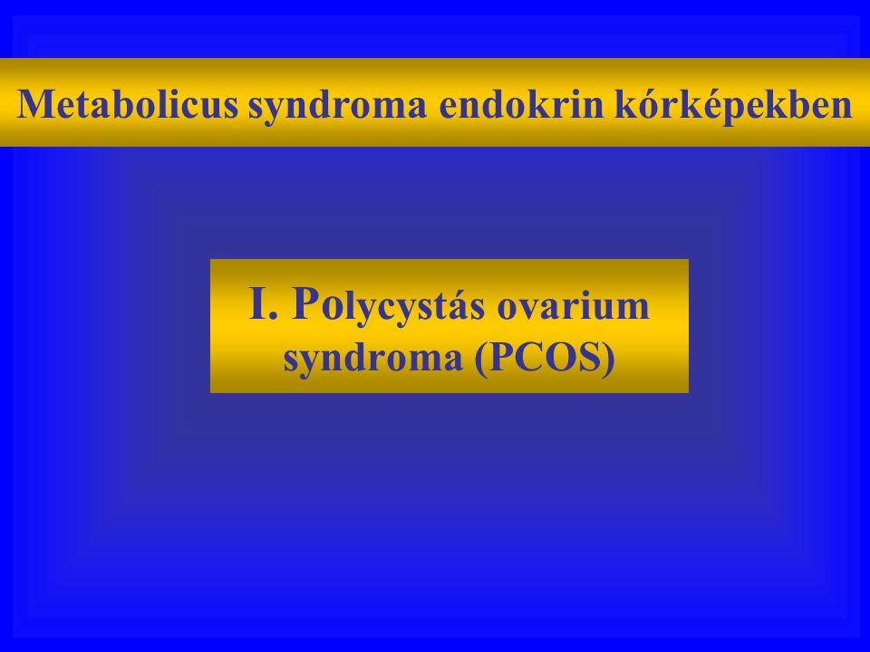 I. Po lycystás ovarium syndroma (PCOS) Metabolicus syndroma endokrin kórképekben