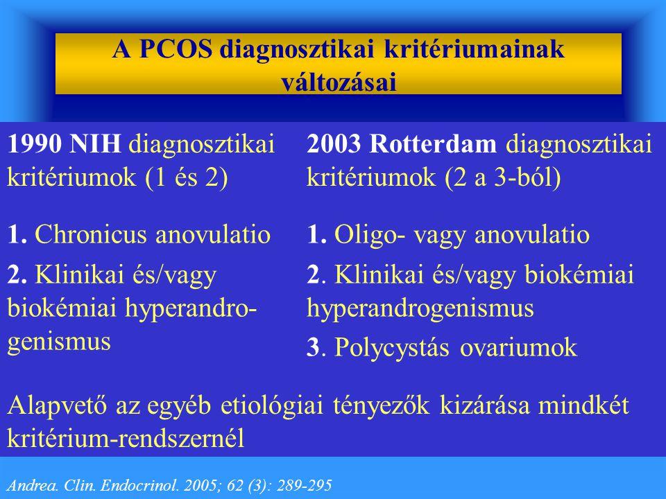 A PCOS diagnosztikai kritériumainak változásai 1990 NIH diagnosztikai kritériumok (1 és 2) 2003 Rotterdam diagnosztikai kritériumok (2 a 3-ból) 1. Chr