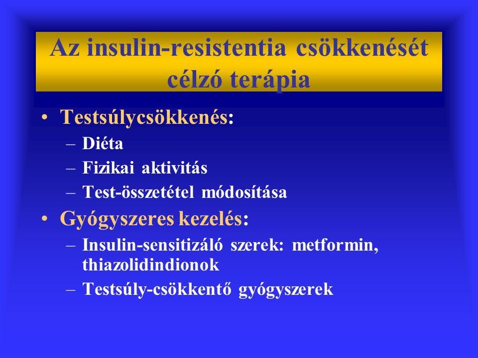 Az insulin-resistentia csökkenését célzó terápia Testsúlycsökkenés: –Diéta –Fizikai aktivitás –Test-összetétel módosítása Gyógyszeres kezelés: –Insulin-sensitizáló szerek: metformin, thiazolidindionok –Testsúly-csökkentő gyógyszerek