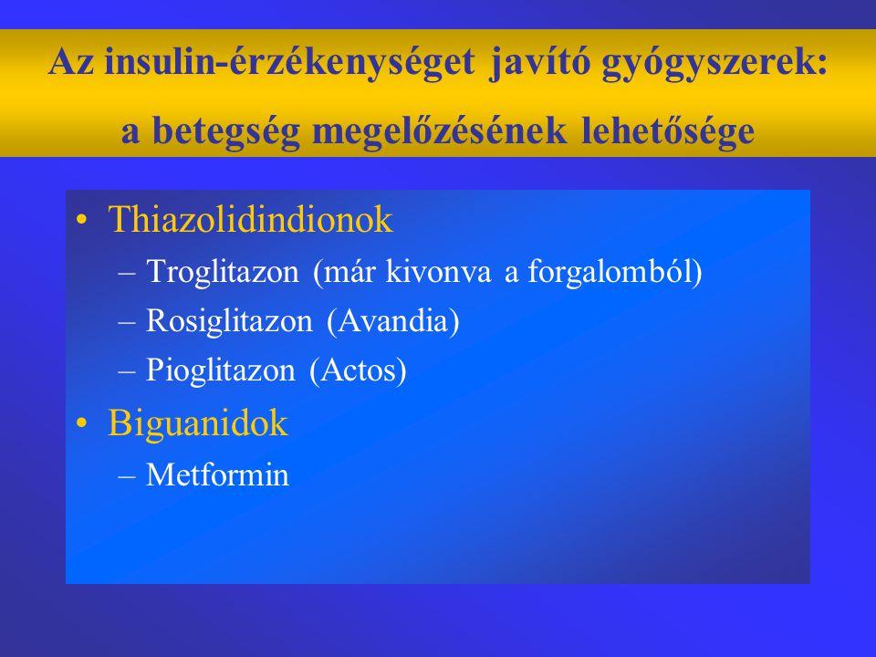 Insulin sensitizers Thiazolidindionok –Troglitazon (már kivonva a forgalomból) –Rosiglitazon (Avandia) –Pioglitazon (Actos) Biguanidok –Metformin Az i