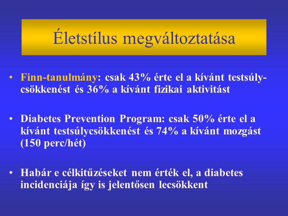 Életstílus megváltoztatása Finn-tanulmány: csak 43% érte el a kívánt testsúly- csökkenést és 36% a kívánt fizikai aktivitást Diabetes Prevention Program: csak 50% érte el a kívánt testsúlycsökkenést és 74% a kívánt mozgást (150 perc/hét) Habár e célkitűzéseket nem érték el, a diabetes incidenciája így is jelentősen lecsökkent