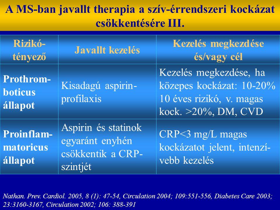A MS-ban javallt therapia a szív-érrendszeri kockázat csökkentésére III. Rizikó- tényező Javallt kezelés Kezelés megkezdése és/vagy cél Prothrom- boti