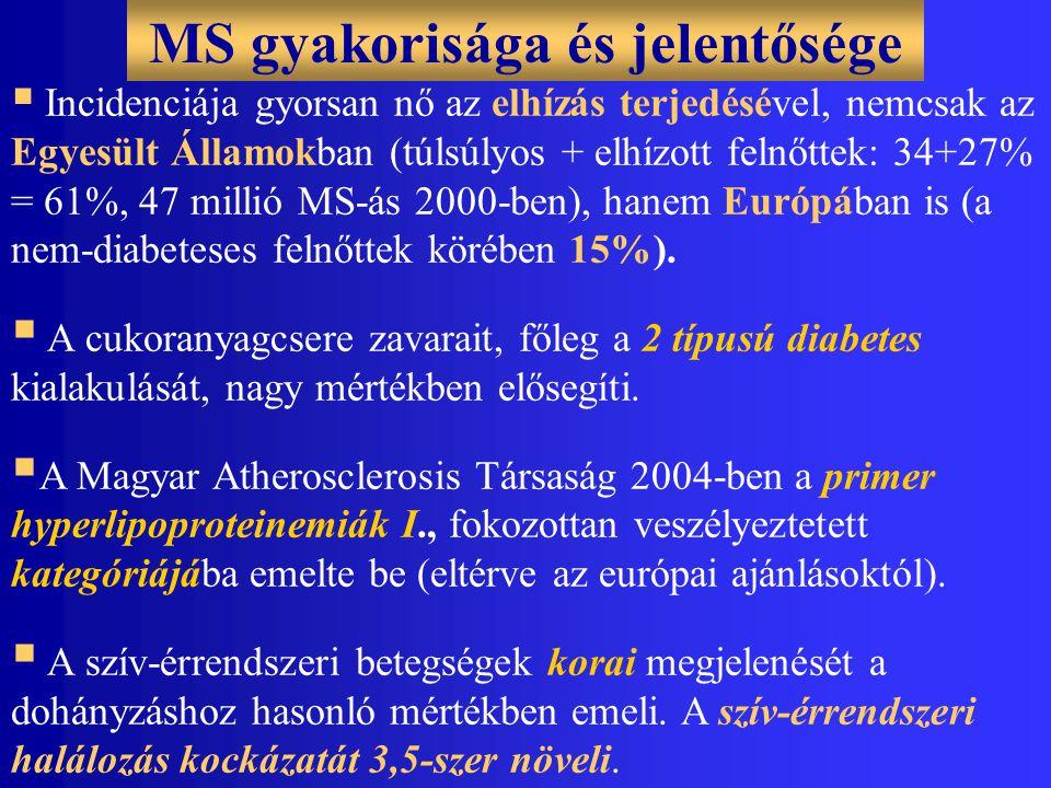 Non-HIV lipodystrophiák: öröklött insulin-resistentia syndromák Korai forma Középidejű Késői Végforma Elméletileg: lipidek:statin/fibrát glykaemia: 2*VD preven .
