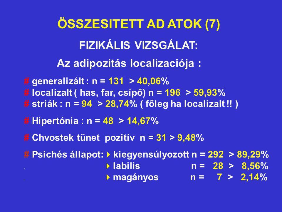 ÖSSZESITETT AD ATOK (7) FIZIKÁLIS VIZSGÁLAT: Az adipozitás localizaciója : # generalizált : n = 131 > 40,06% # localizalt ( has, far, csípő) n = 196 >