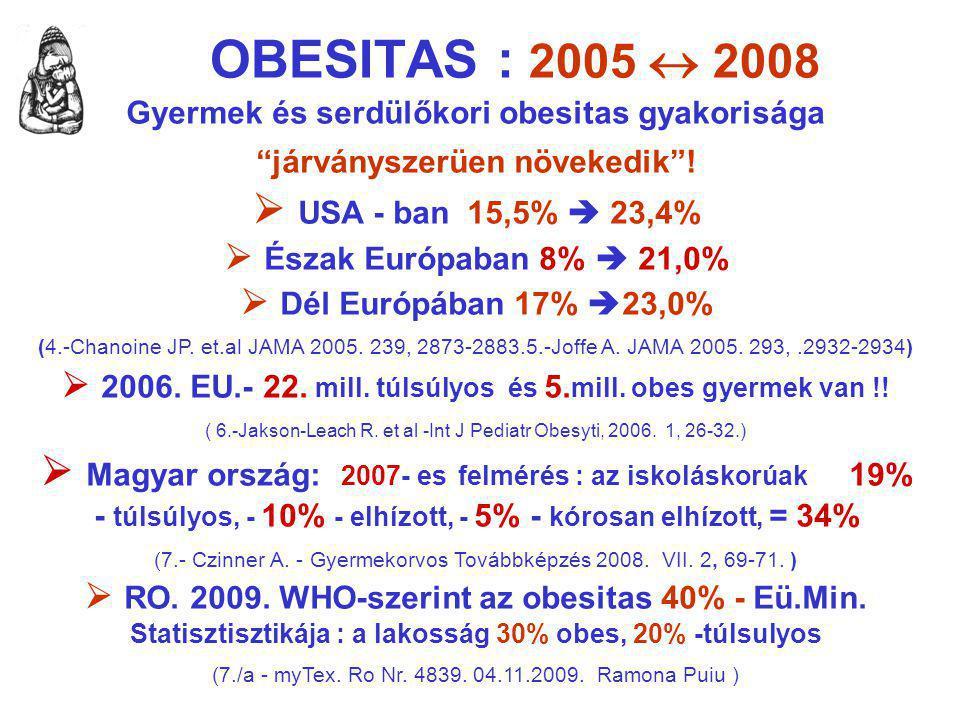 """OBESITAS : 2005  2008 Gyermek és serdülőkori obesitas gyakorisága """"járványszerüen növekedik""""!  USA - ban 15,5%  23,4%  Észak Európaban 8%  21,0%"""