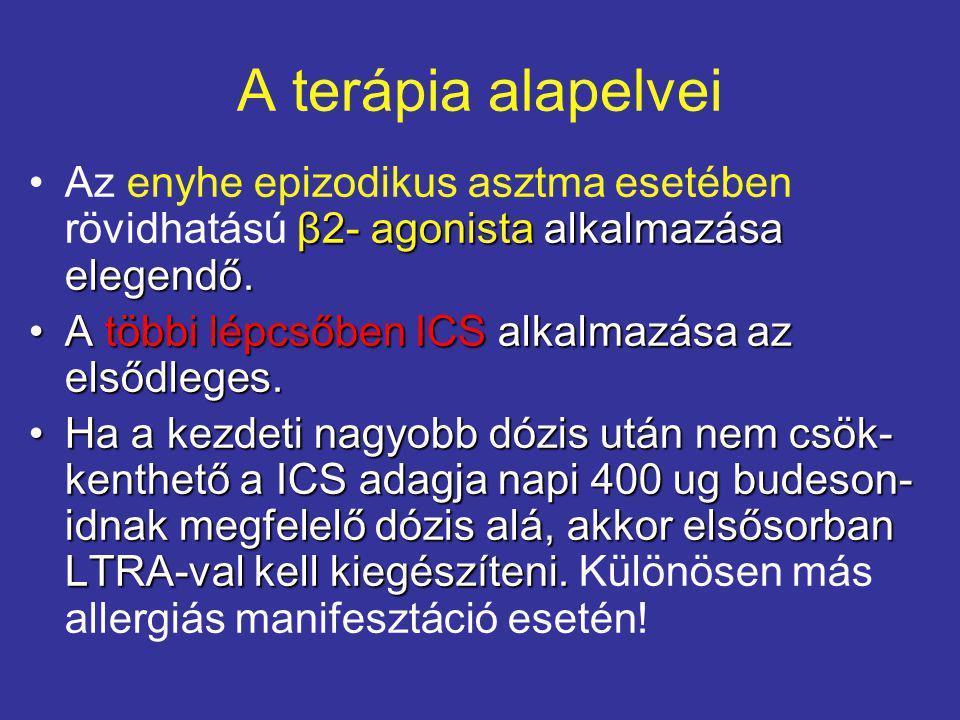A terápia alapelvei β2- agonista alkalmazása elegendő.Az enyhe epizodikus asztma esetében rövidhatású β2- agonista alkalmazása elegendő. A többi lépcs