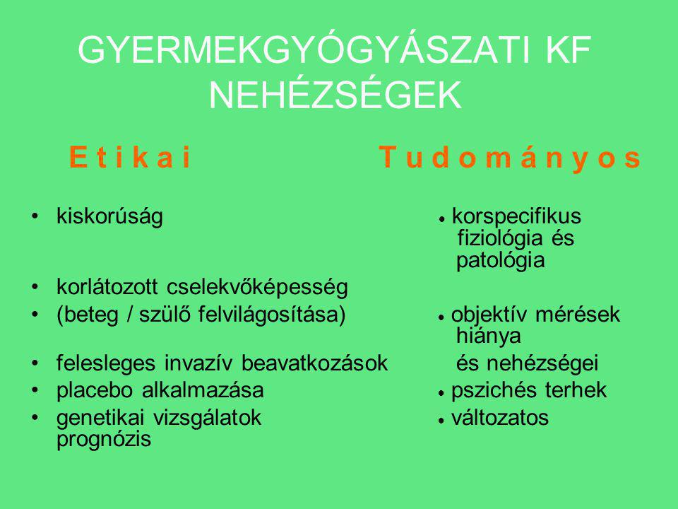 GYERMEKGYÓGYÁSZATI KF NEHÉZSÉGEK E t i k a i T u d o m á n y o s kiskorúság  korspecifikus fiziológia és patológia korlátozott cselekvőképesség (beteg / szülő felvilágosítása)  objektív mérések hiánya felesleges invazív beavatkozások és nehézségei placebo alkalmazása  pszichés terhek genetikai vizsgálatok  változatos prognózis
