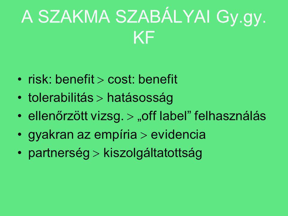 """A SZAKMA SZABÁLYAI Gy.gy. KF risk: benefit  cost: benefit tolerabilitás  hatásosság ellenőrzött vizsg.  """"off label"""" felhasználás gyakran az empíria"""