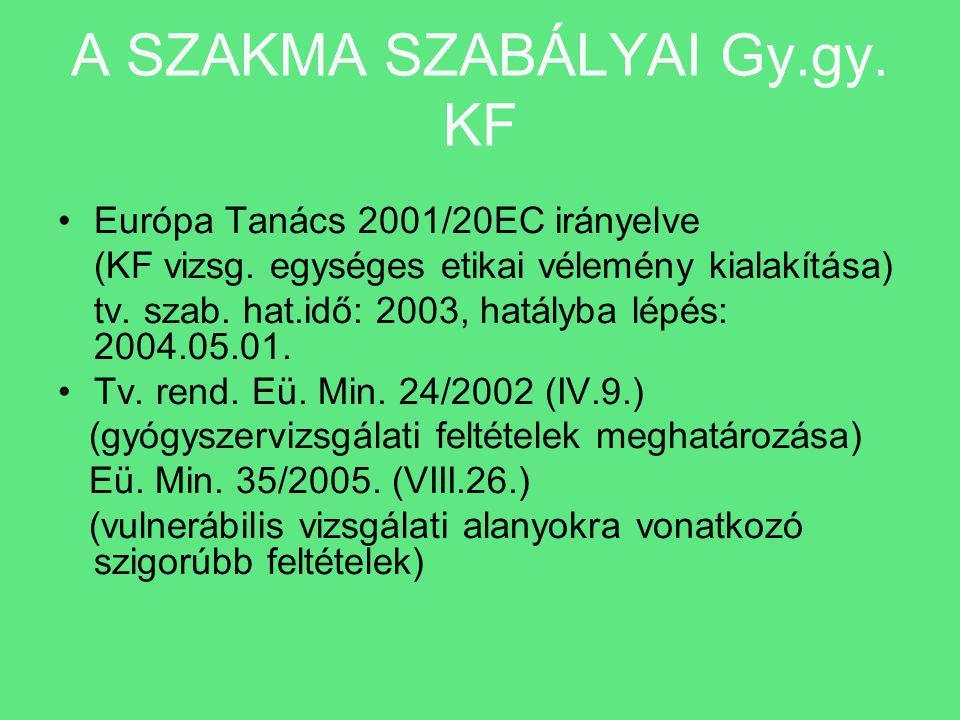 Európa Tanács 2001/20EC irányelve (KF vizsg. egységes etikai vélemény kialakítása) tv. szab. hat.idő: 2003, hatályba lépés: 2004.05.01. Tv. rend. Eü.