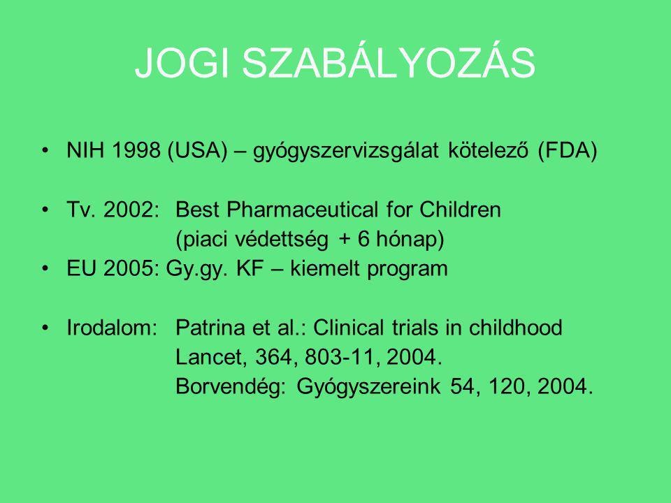 JOGI SZABÁLYOZÁS NIH 1998 (USA) – gyógyszervizsgálat kötelező (FDA) Tv. 2002:Best Pharmaceutical for Children (piaci védettség + 6 hónap) EU 2005: Gy.