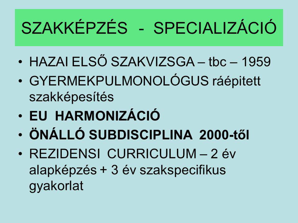 SZAKKÉPZÉS - SPECIALIZÁCIÓ HAZAI ELSŐ SZAKVIZSGA – tbc – 1959 GYERMEKPULMONOLÓGUS ráépitett szakképesítés EU HARMONIZÁCIÓ ÖNÁLLÓ SUBDISCIPLINA 2000-től REZIDENSI CURRICULUM – 2 év alapképzés + 3 év szakspecifikus gyakorlat