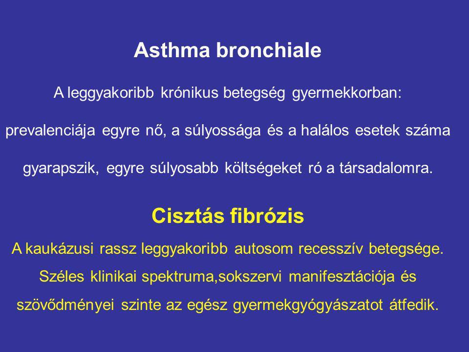 Asthma bronchiale A leggyakoribb krónikus betegség gyermekkorban: prevalenciája egyre nő, a súlyossága és a halálos esetek száma gyarapszik, egyre súlyosabb költségeket ró a társadalomra.