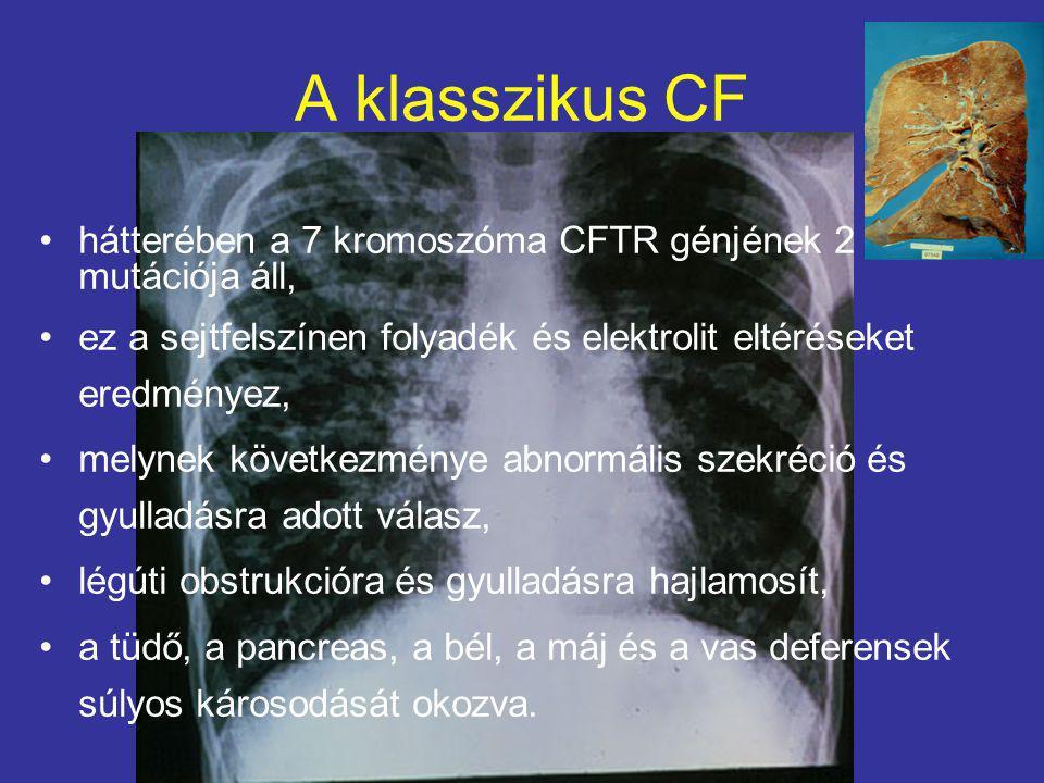 A klasszikus CF hátterében a 7 kromoszóma CFTR génjének 2 mutációja áll, ez a sejtfelszínen folyadék és elektrolit eltéréseket eredményez, melynek köv