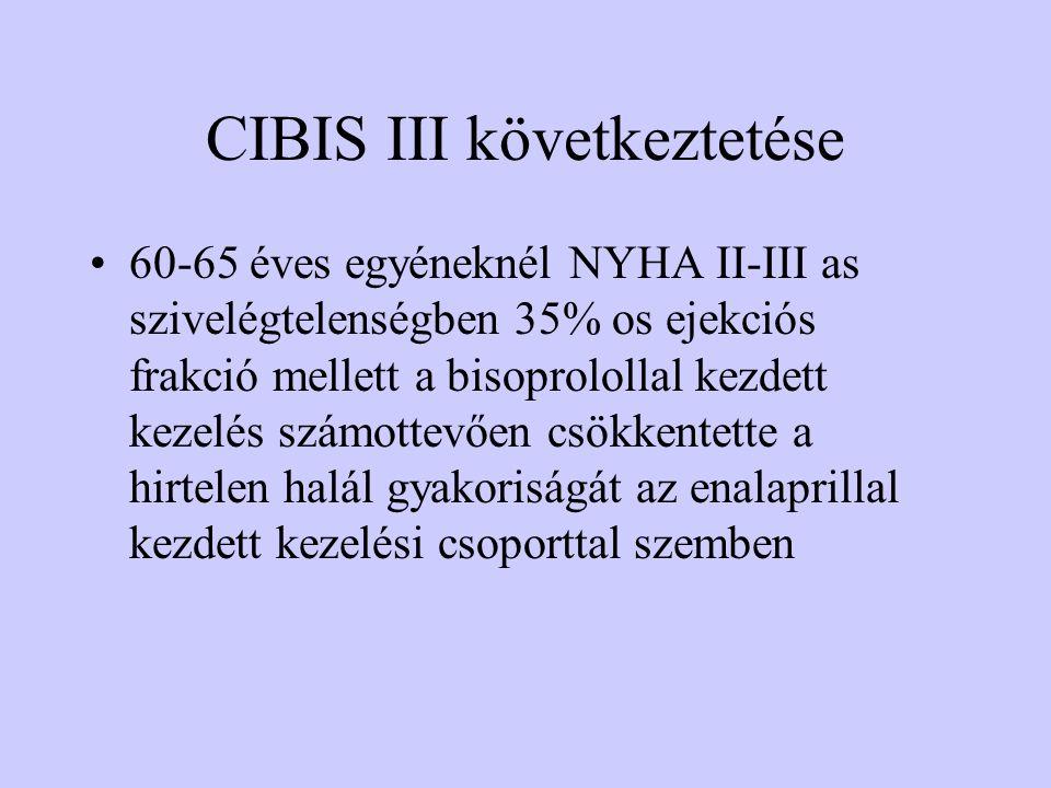 CIBIS III következtetése 60-65 éves egyéneknél NYHA II-III as szivelégtelenségben 35% os ejekciós frakció mellett a bisoprolollal kezdett kezelés szám