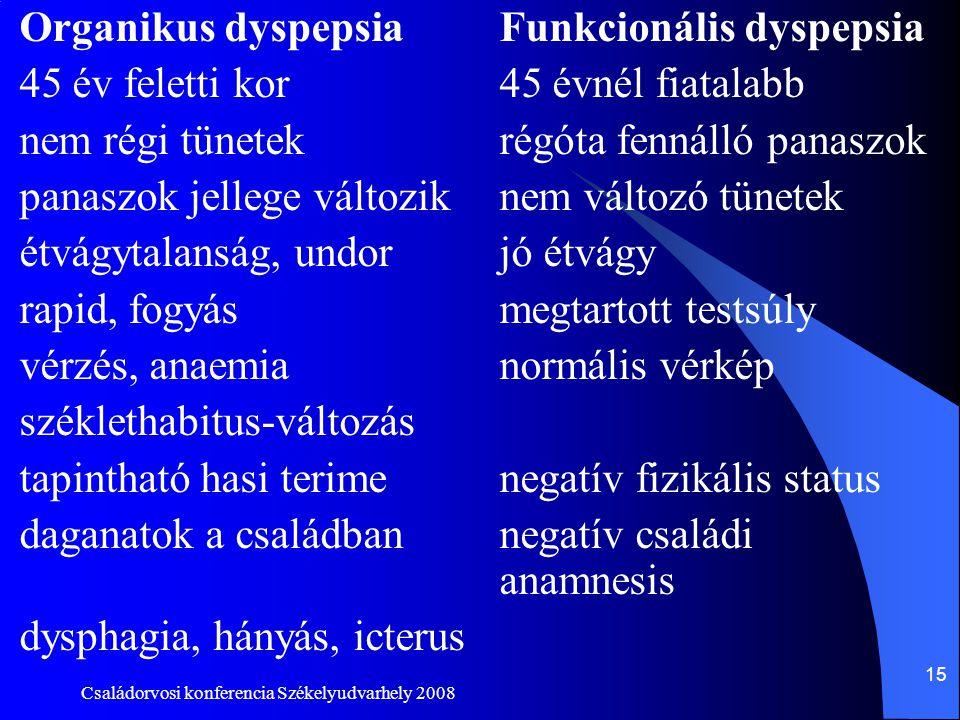 Családorvosi konferencia Székelyudvarhely 2008 15 Organikus dyspepsiaFunkcionális dyspepsia 45 év feletti kor45 évnél fiatalabb nem régi tünetek régót