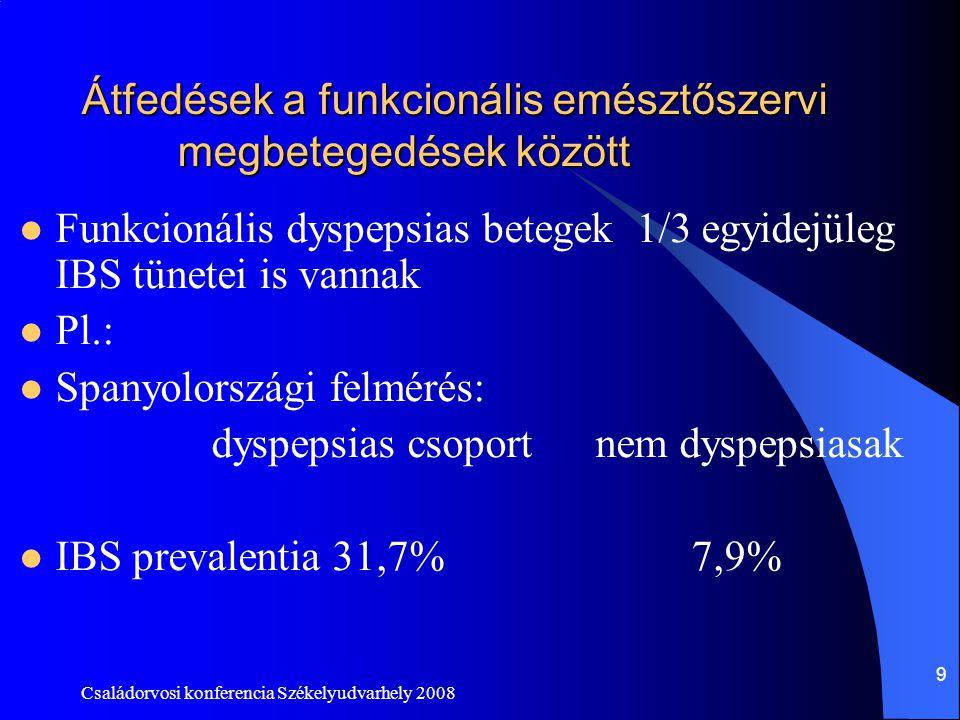 Családorvosi konferencia Székelyudvarhely 2008 10 FUNKCIONÁLIS DYSPEPSIA Étkezést követő: - felhasi fájdalom vagy diszkomfort - korai teltségérzés,hányinger-hányás mely hátterében organikus: - gyulladásos, anatómiai, - metabolikus vagy neoplasztikus eltérés nincs.