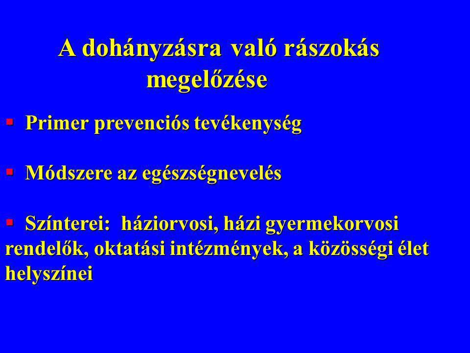 A dohányzásra való rászokás megelőzése A dohányzásra való rászokás megelőzése  Primer prevenciós tevékenység  Módszere az egészségnevelés  Színtere