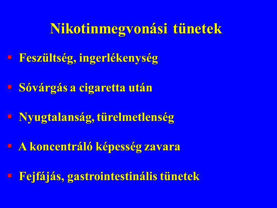 Nikotinmegvonási tünetek Nikotinmegvonási tünetek  Feszültség, ingerlékenység  Sóvárgás a cigaretta után  Nyugtalanság, türelmetlenség  A koncentr