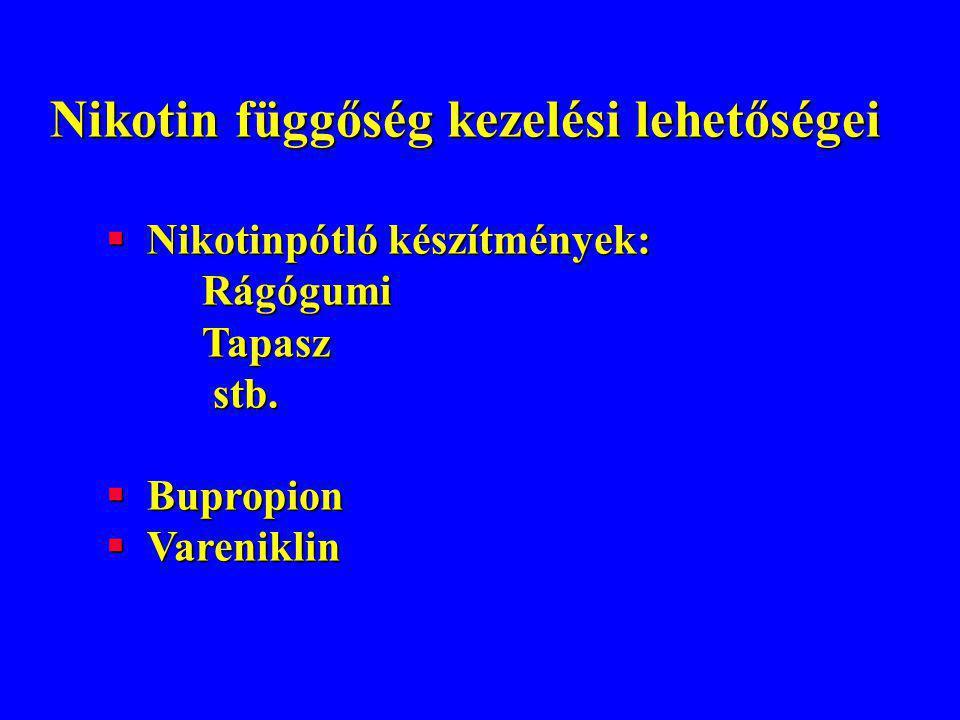 Nikotin függőség kezelési lehetőségei Nikotin függőség kezelési lehetőségei  Nikotinpótló készítmények: RágógumiTapasz stb. stb.  Bupropion  Vareni