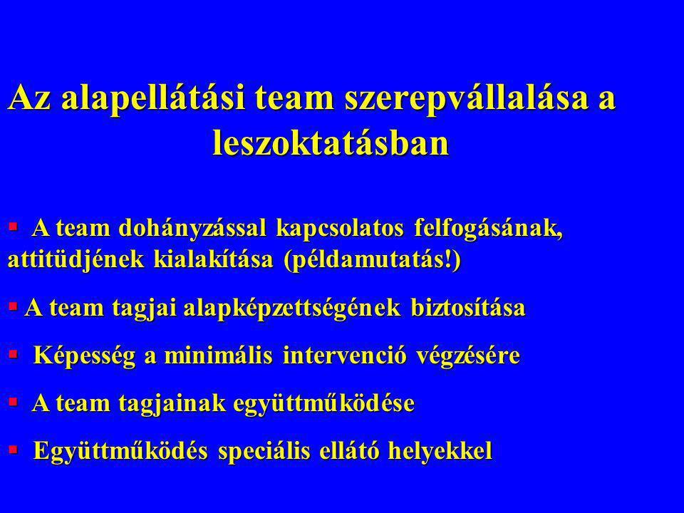 Az alapellátási team szerepvállalása a leszoktatásban  A team dohányzással kapcsolatos felfogásának, attitüdjének kialakítása (példamutatás!)  A tea