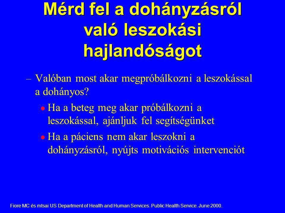 Mérd fel a dohányzásról való leszokási hajlandóságot Fiore MC és mtsai US Department of Health and Human Services. Public Health Service. June 2000. –