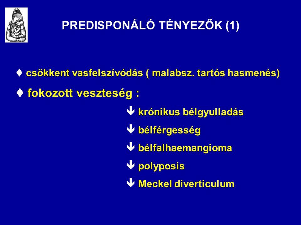 PREDISPONÁLÓ TÉNYEZŐK (1)  csökkent vasfelszívódás ( malabsz. tartós hasmenés)  fokozott veszteség :  krónikus bélgyulladás  bélférgesség  bélfal