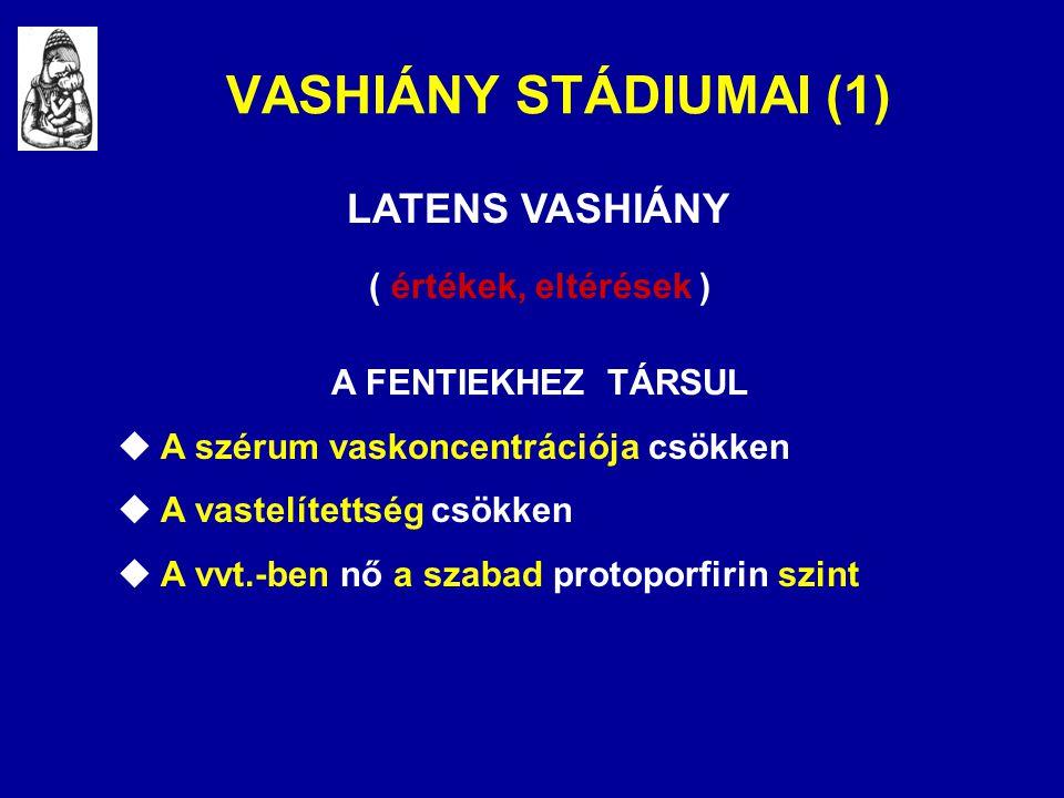 VASHIÁNY STÁDIUMAI (1) LATENS VASHIÁNY ( értékek, eltérések ) A FENTIEKHEZ TÁRSUL  A szérum vaskoncentrációja csökken  A vastelítettség csökken  A