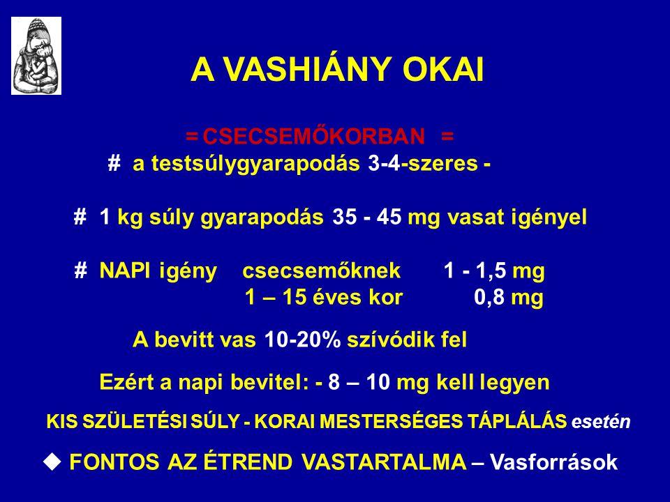 = CSECSEMŐKORBAN = # a testsúlygyarapodás 3-4-szeres - # 1 kg súly gyarapodás 35 - 45 mg vasat igényel # NAPI igény csecsemőknek1 - 1,5 mg 1 – 15 éves