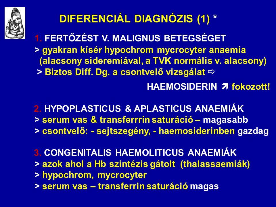 DIFERENCIÁL DIAGNÓZIS (1) * 1. FERTŐZÉST V. MALIGNUS BETEGSÉGET > gyakran kísér hypochrom mycrocyter anaemia (alacsony sideremiával, a TVK normális v.