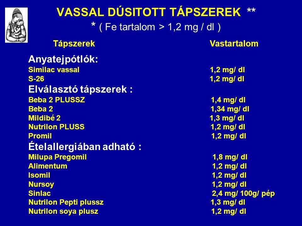 VASSAL DÚSITOTT TÁPSZEREK ** * ( Fe tartalom > 1,2 mg / dl ) Tápszerek Vastartalom Anyatejpótlók: Similac vassal 1,2 mg/ dl S-26 1,2 mg/ dl Elválasztó