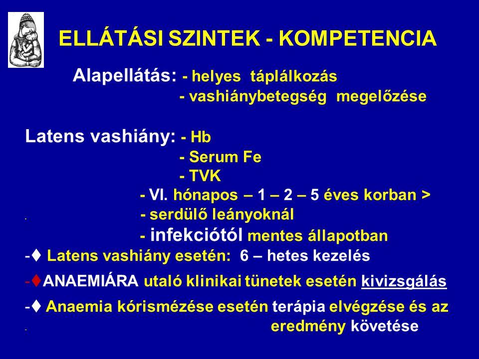 ELLÁTÁSI SZINTEK - KOMPETENCIA Alapellátás: - helyes táplálkozás - vashiánybetegség megelőzése Latens vashiány: - Hb - Serum Fe - TVK - VI. hónapos –