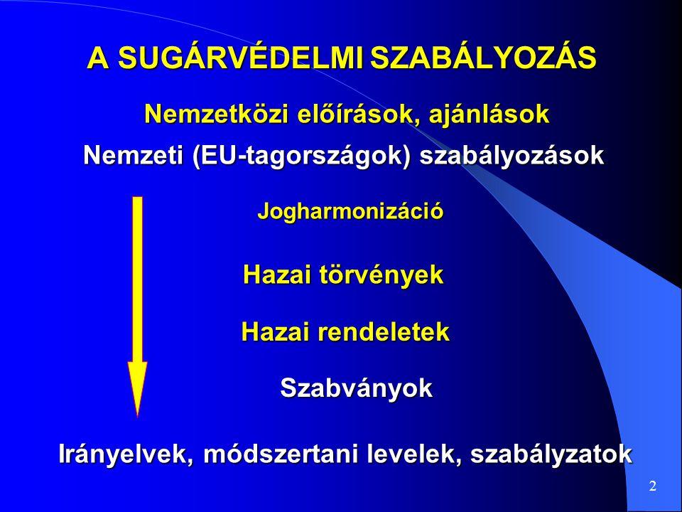 A SUGÁRVÉDELMI SZABÁLYOZÁS Nemzetközi előírások, ajánlások 2 Hazai törvények Hazai rendeletek Nemzeti (EU-tagországok) szabályozások Jogharmonizáció S
